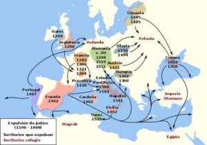 Fig. 1: Expulsions of Jews from European countries and directions of their escape. [3]